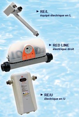 Chauffage de piscine r chauffeur aquadouce services for Chauffage piscine red line